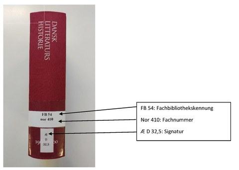 Fachnummer und Signatur auf einem Beispielbuch